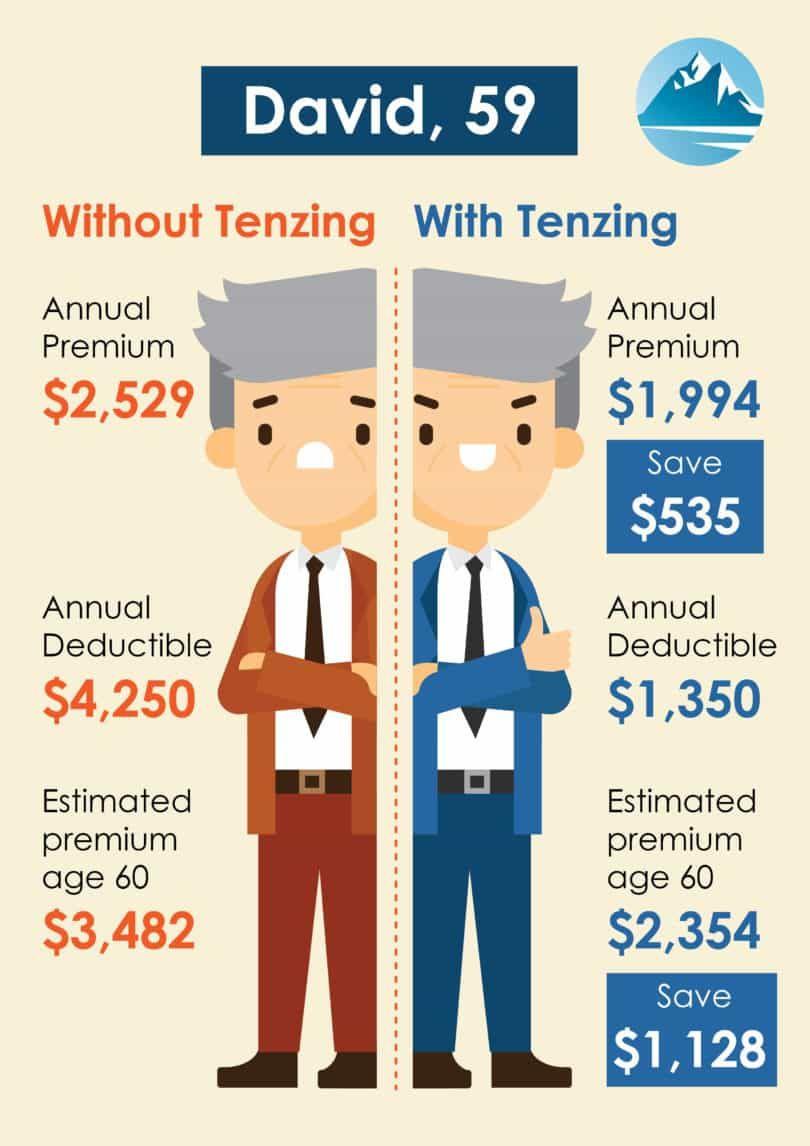 Tenzing Insurance - Save Money