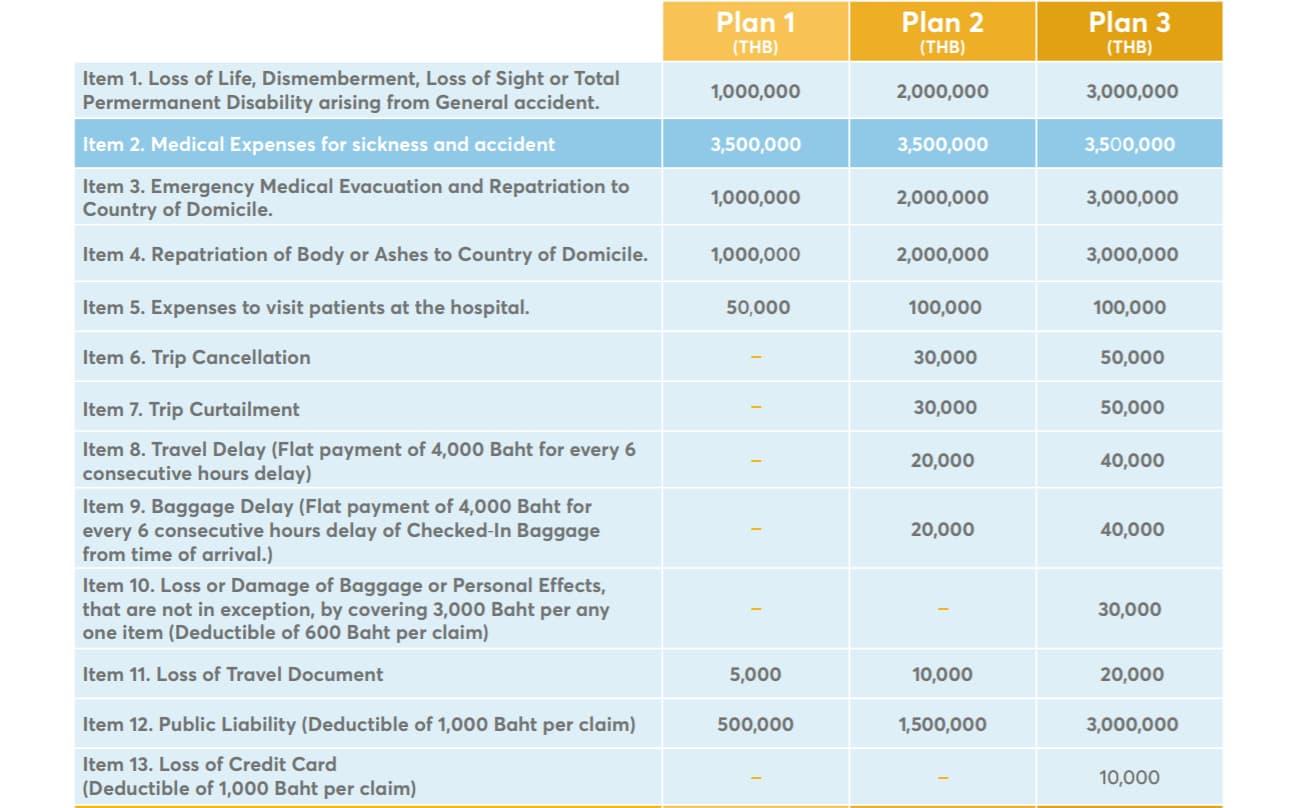 Luma Thailand Pass Benefits 1